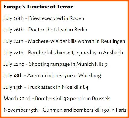 european_daily_terror_timeline_7-26-16-1