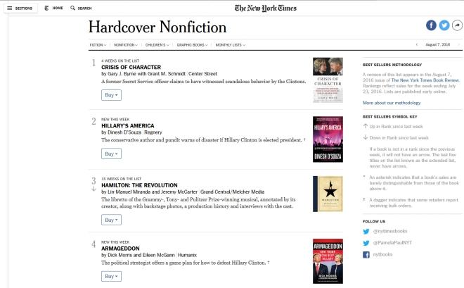 Anti-clinton bestsellers